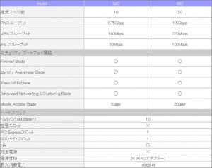 CheckPointスペック(図)